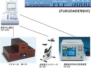 運動負荷心電図装置